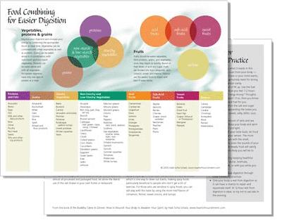 Heart of Nourishment Food Combining Chart